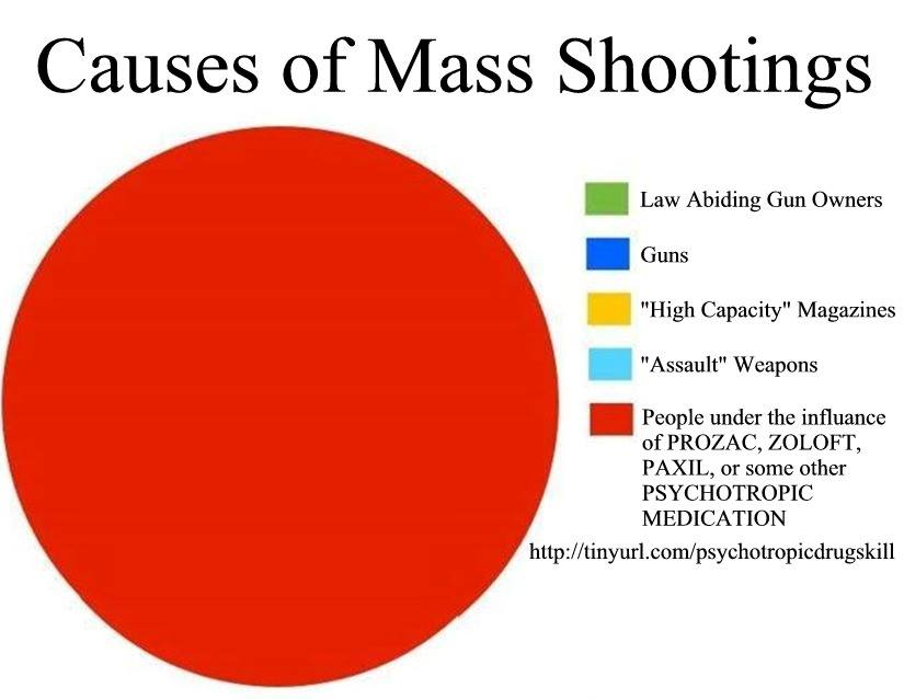 mass shootings psychotropic drugs